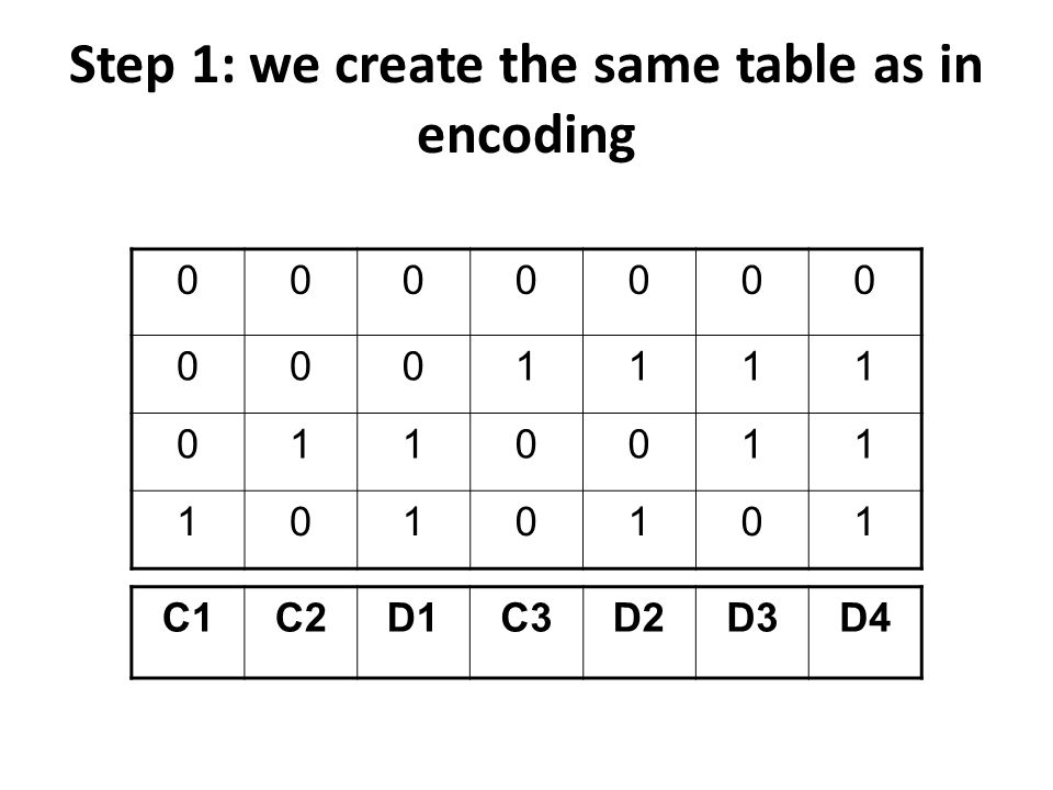 Step 1: we create the same table as in encoding