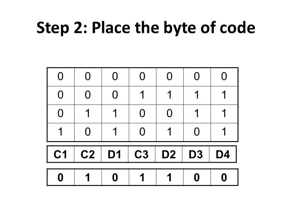 Step 2: Place the byte of code