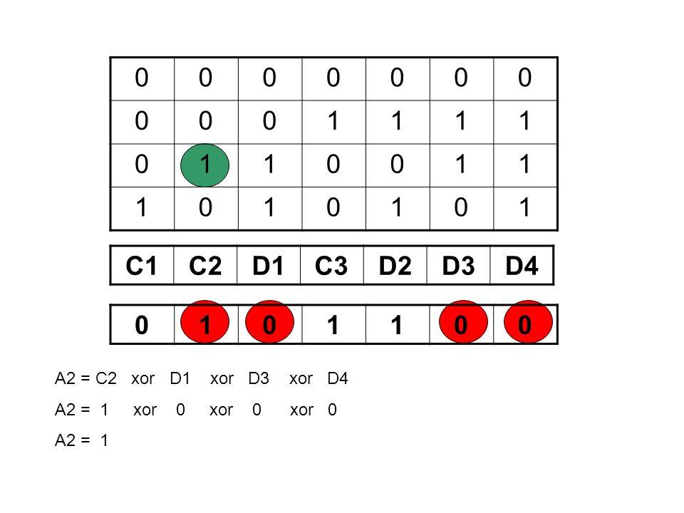 1 C1 C2 D1 C3 D2 D3 D4 1 A2 = C2 xor D1 xor D3 xor D4