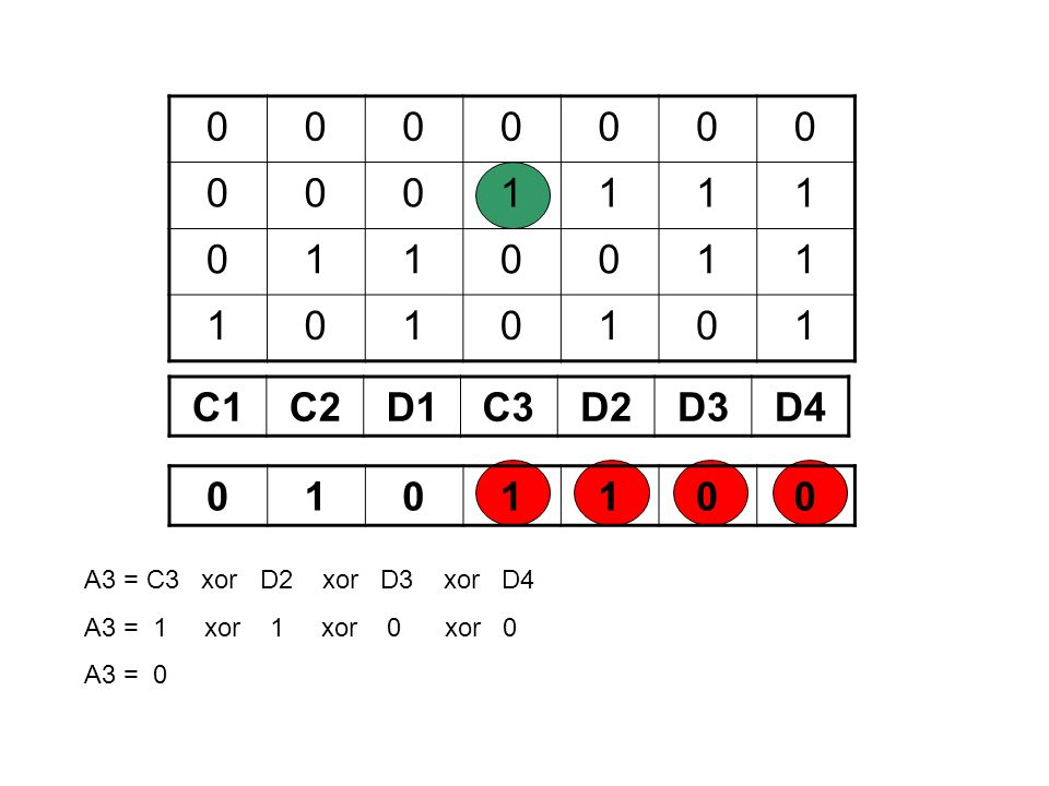 1 C1 C2 D1 C3 D2 D3 D4 1 A3 = C3 xor D2 xor D3 xor D4
