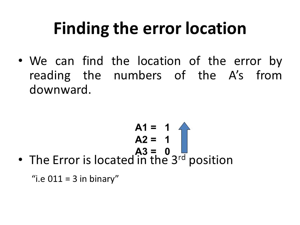 Finding the error location