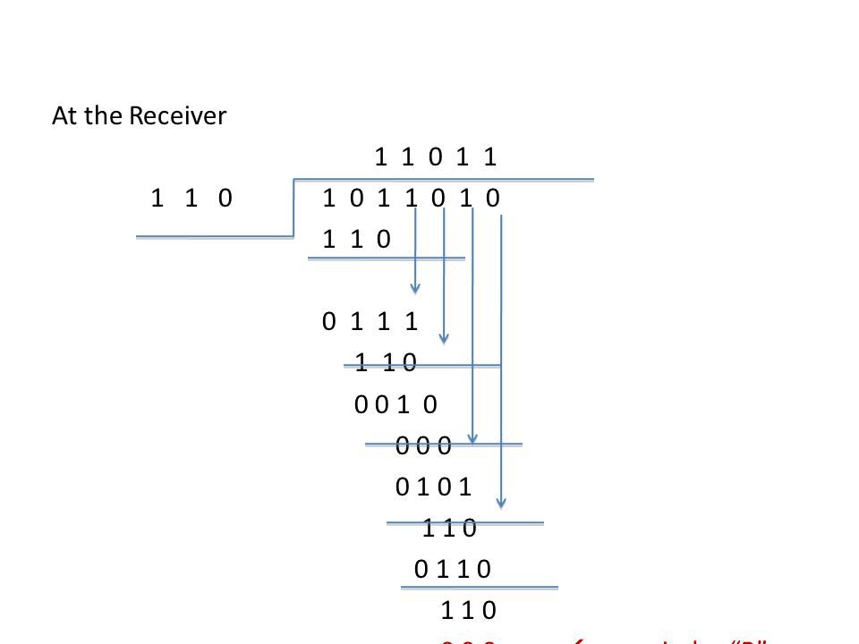 At the Receiver  remainder R