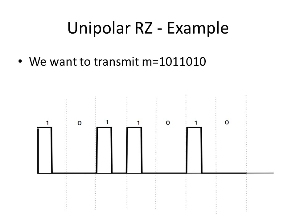 Unipolar RZ - Example We want to transmit m=1011010