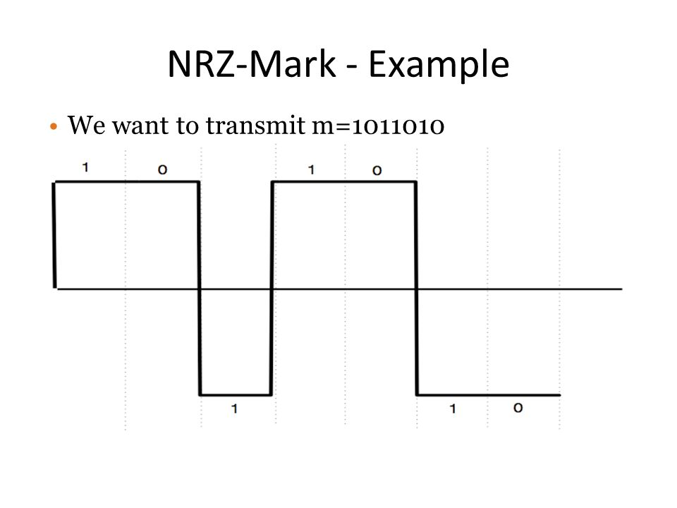 NRZ-Mark - Example We want to transmit m=1011010