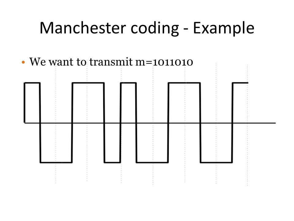 Manchester coding - Example