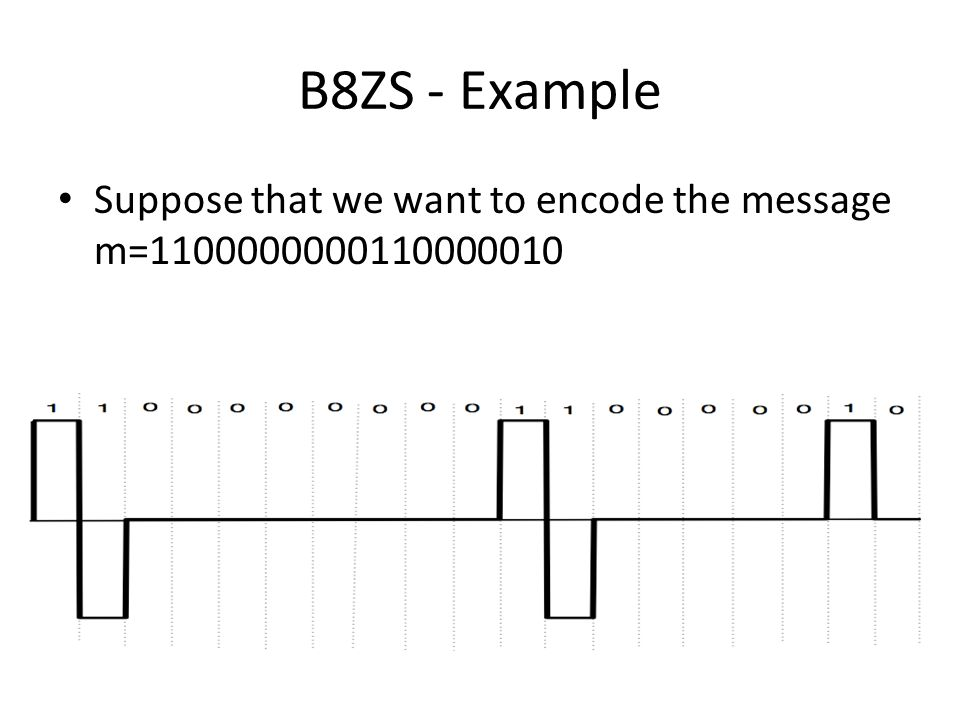 B8ZS - Example Suppose that we want to encode the message m=1100000000110000010