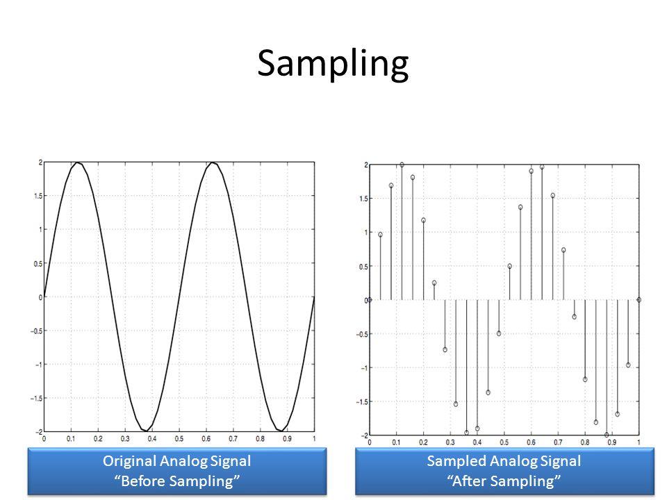 Original Analog Signal
