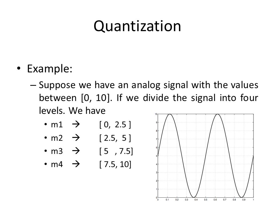 Quantization Example: