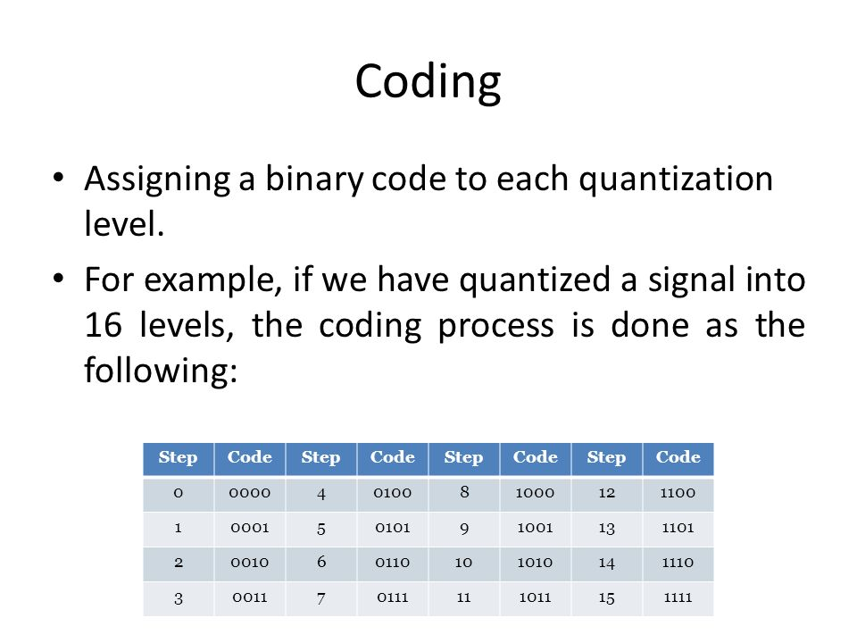 Coding Assigning a binary code to each quantization level.