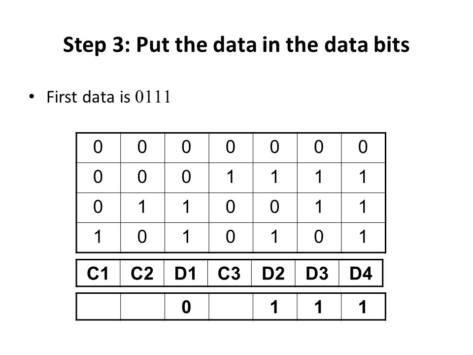 Step 3: Put the data in the data bits