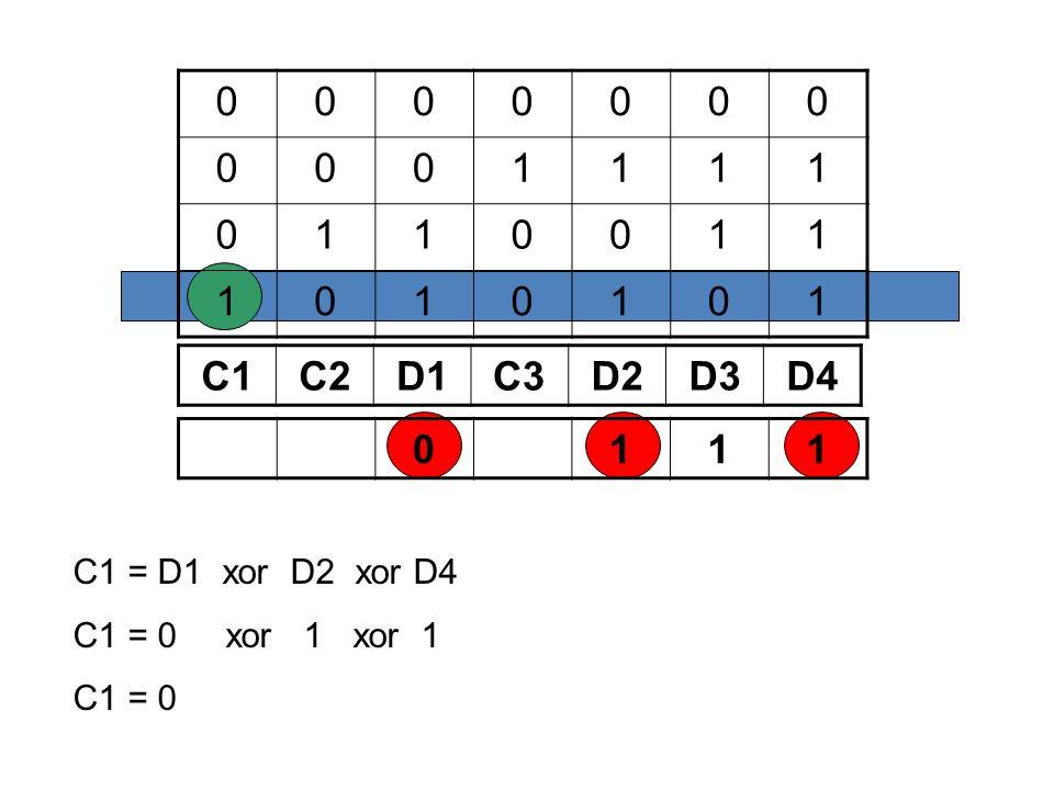 1 C1 C2 D1 C3 D2 D3 D4 1 C1 = D1 xor D2 xor D4 C1 = 0 xor 1 xor 1