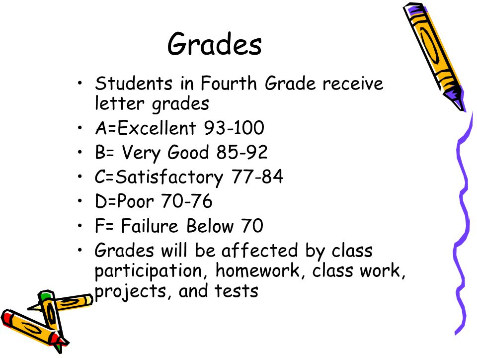 Grades Students in Fourth Grade receive letter grades