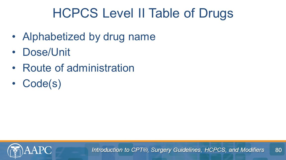 HCPCS Level II Table of Drugs