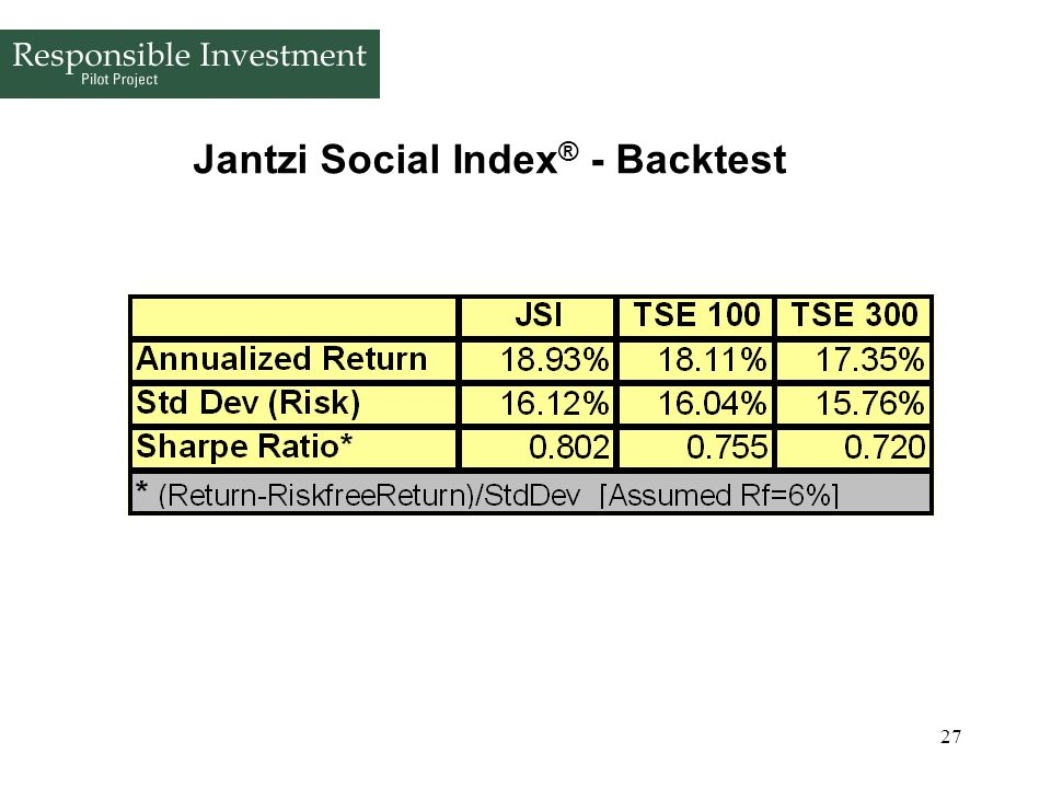Jantzi Social Index® - Backtest