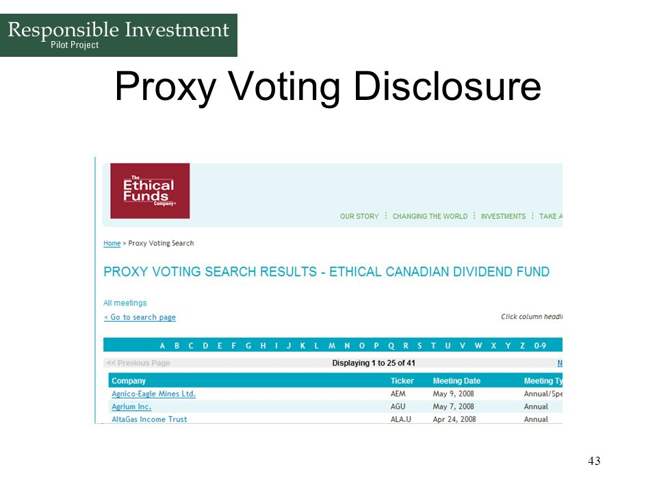 Proxy Voting Disclosure