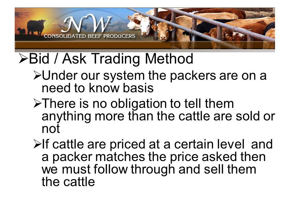 Bid / Ask Trading Method