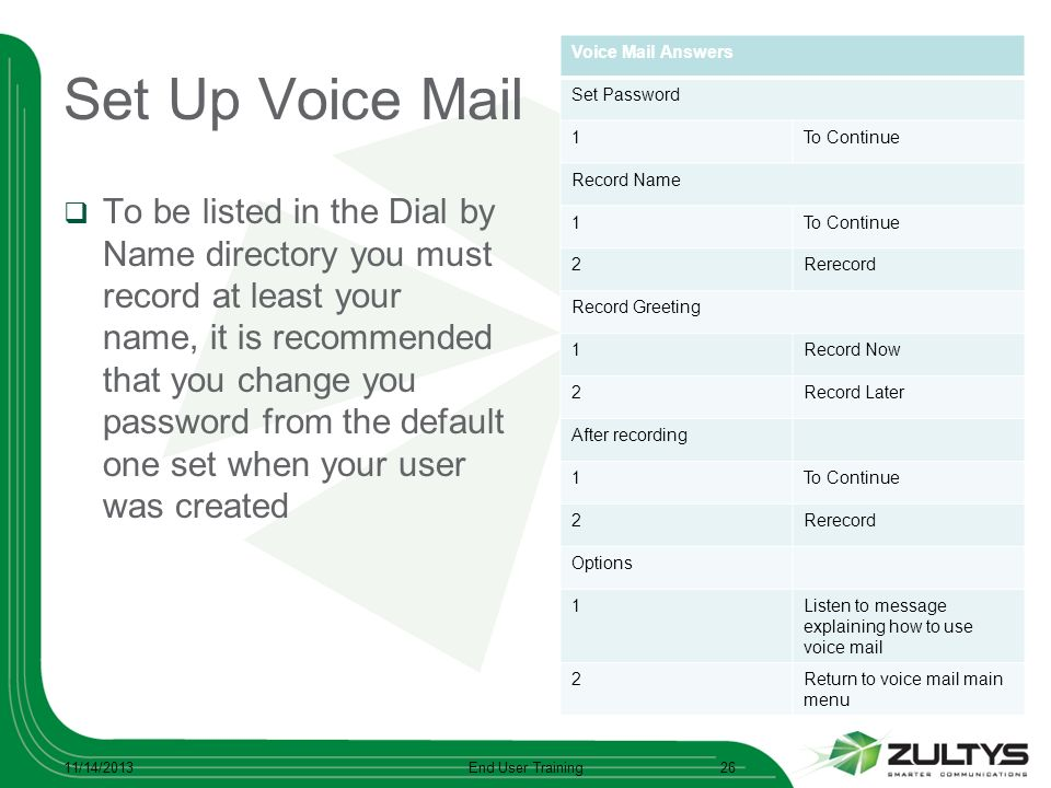 Set Up Voice Mail Voice Mail Answers. Set Password. 1. To Continue. Record Name. 2. Rerecord.