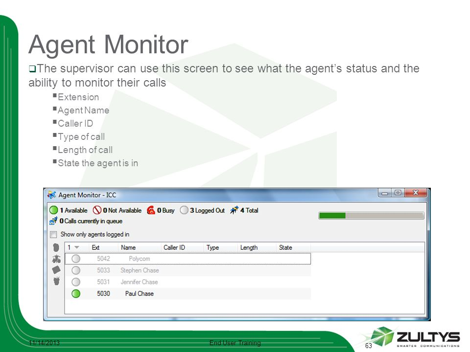 Agent Monitor The supervisor can use this screen to see what the agent's status and the ability to monitor their calls.