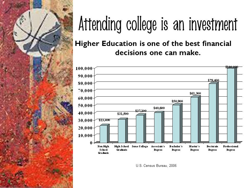 Attending college is an investment