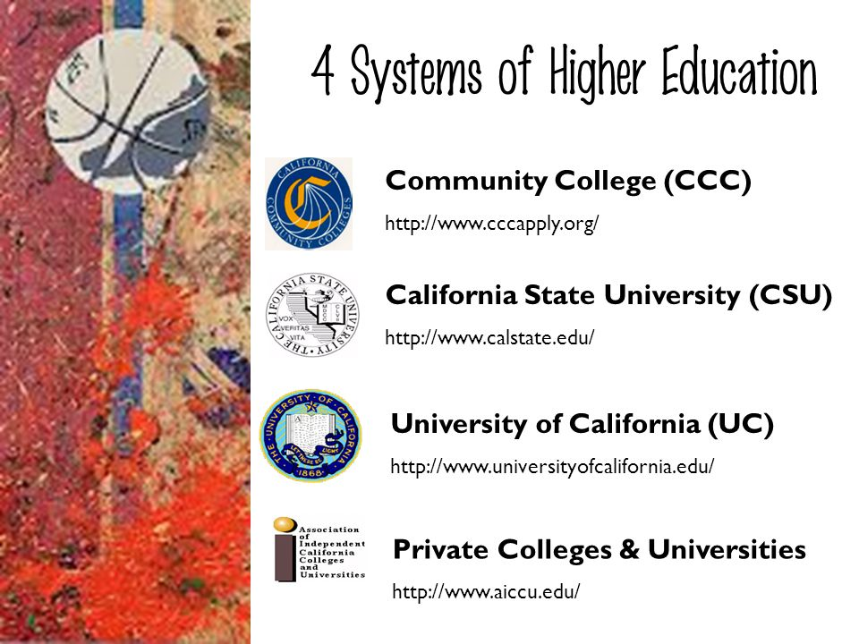 4 Systems of Higher Education