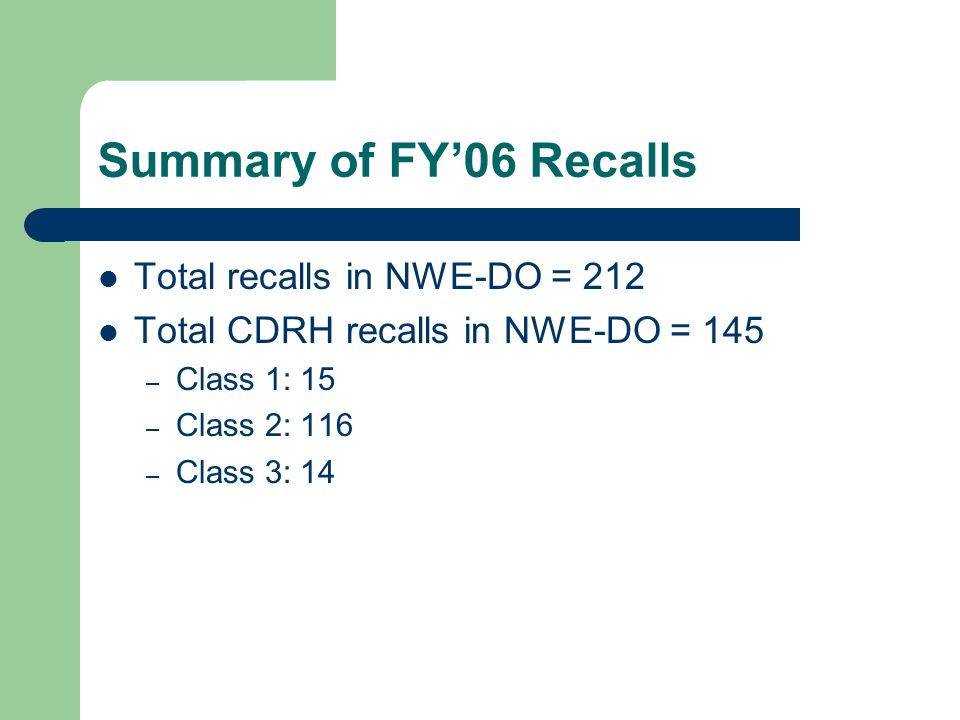 Summary of FY'06 Recalls Total recalls in NWE-DO = 212