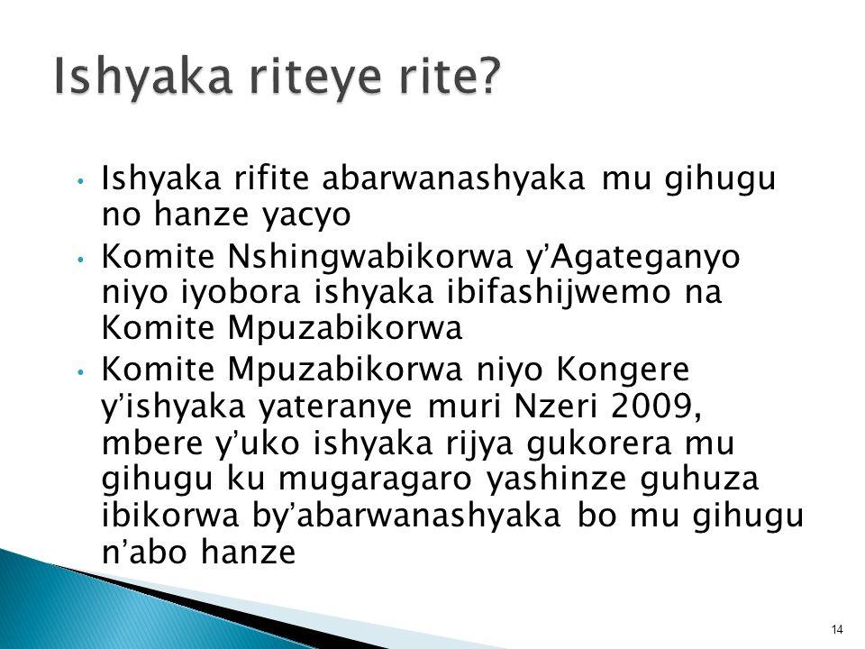 Ishyaka riteye rite Ishyaka rifite abarwanashyaka mu gihugu no hanze yacyo.