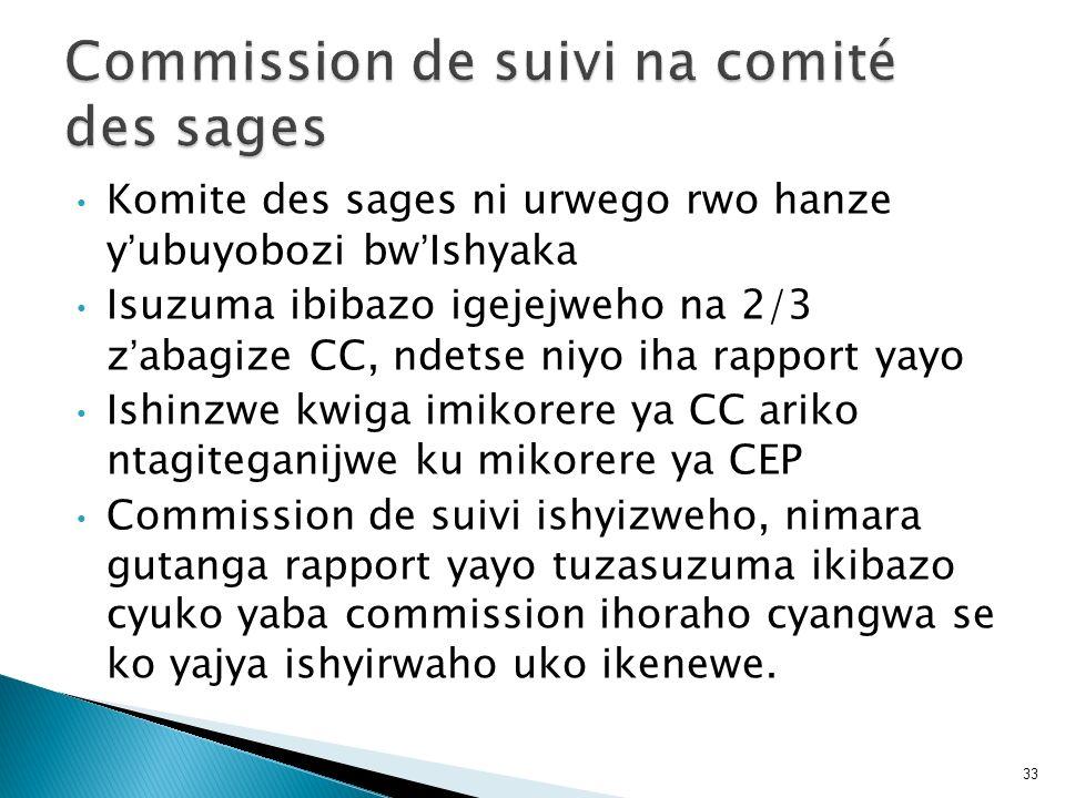 Commission de suivi na comité des sages