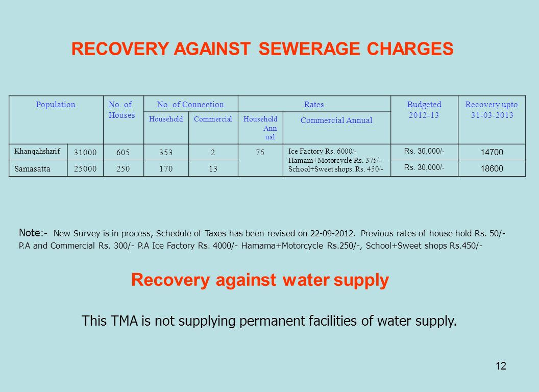 RECOVERY AGAINST SEWERAGE CHARGES Recovery against water supply