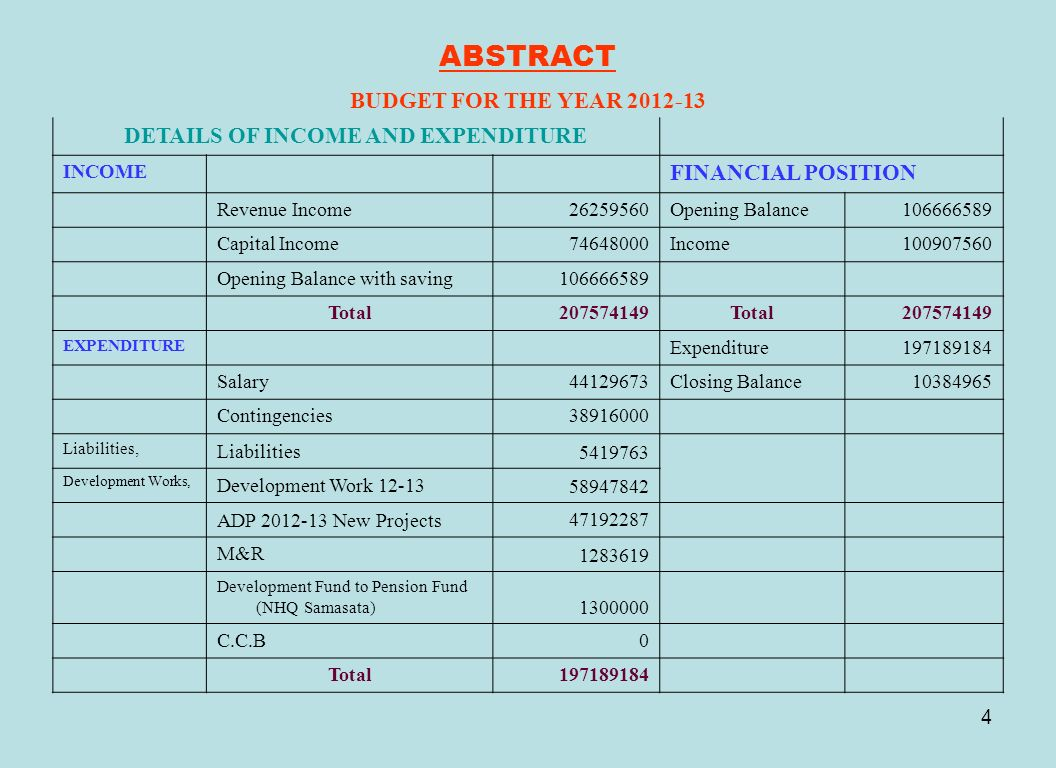 DETAILS OF INCOME AND EXPENDITURE