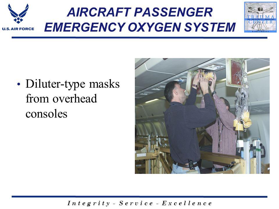 AIRCRAFT PASSENGER EMERGENCY OXYGEN SYSTEM