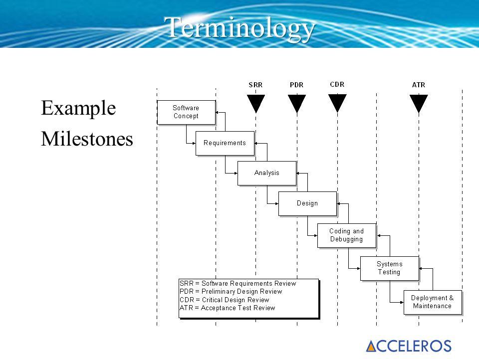 Terminology Example Milestones