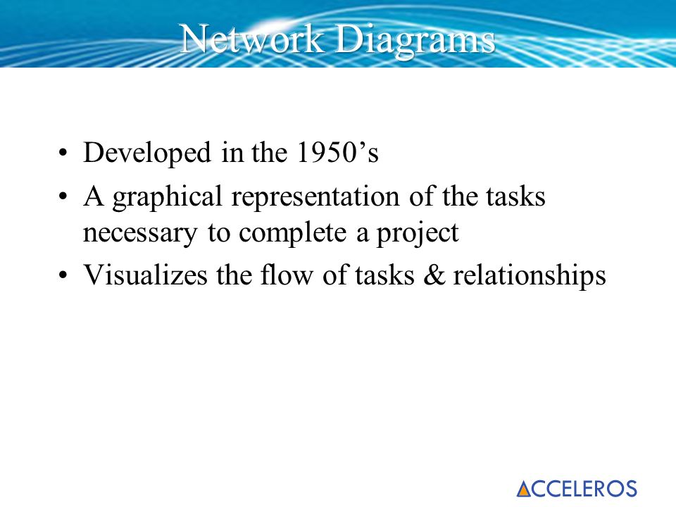 Network Diagrams Developed in the 1950's