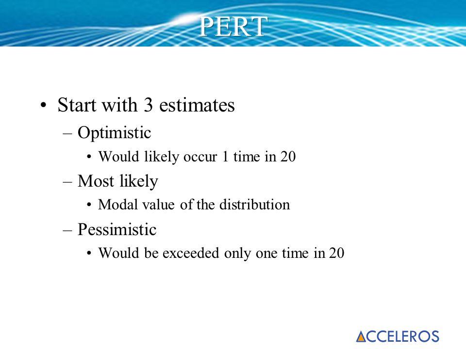 PERT Start with 3 estimates Optimistic Most likely Pessimistic