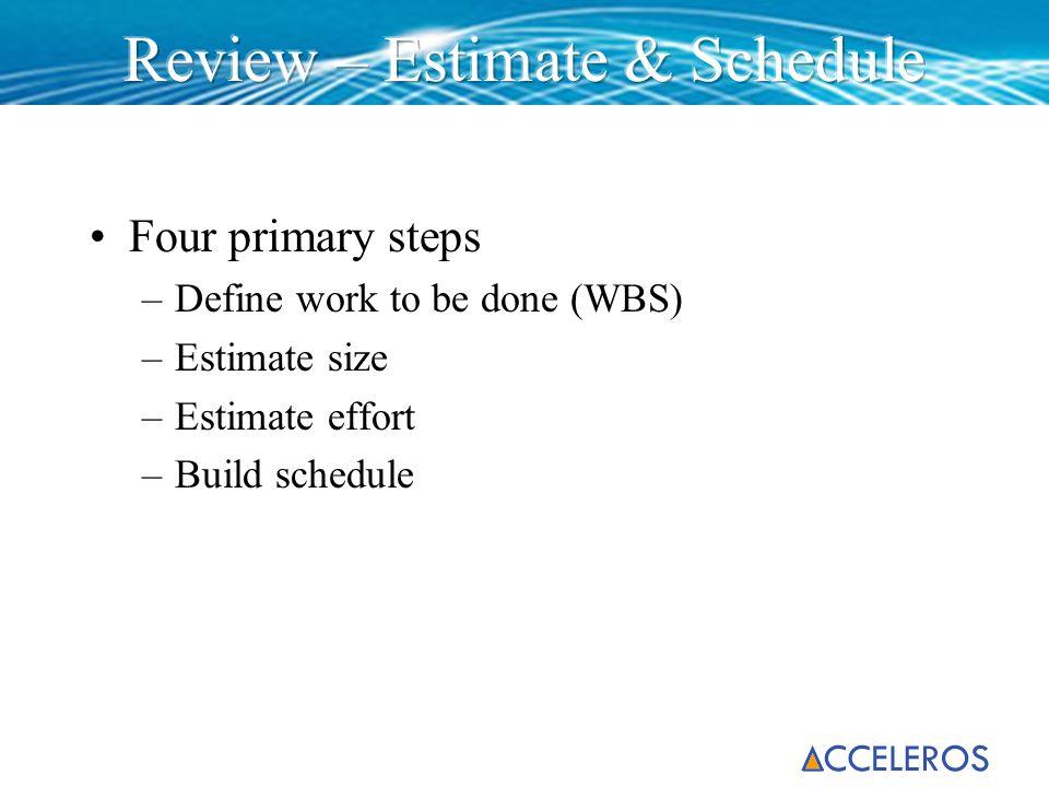 Review – Estimate & Schedule