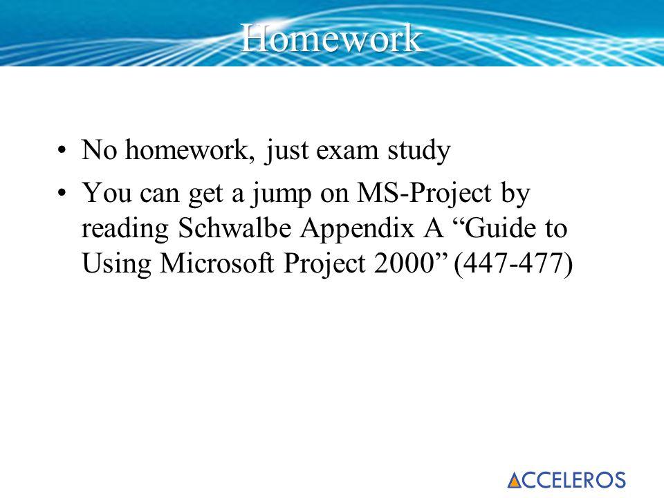 Homework No homework, just exam study