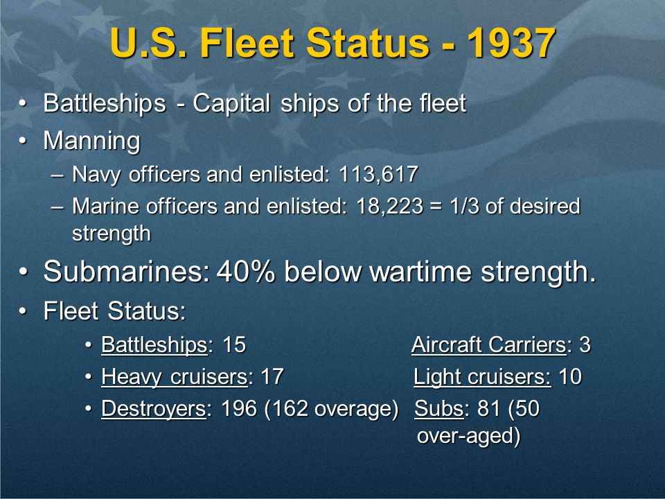 U.S. Fleet Status - 1937 Submarines: 40% below wartime strength.