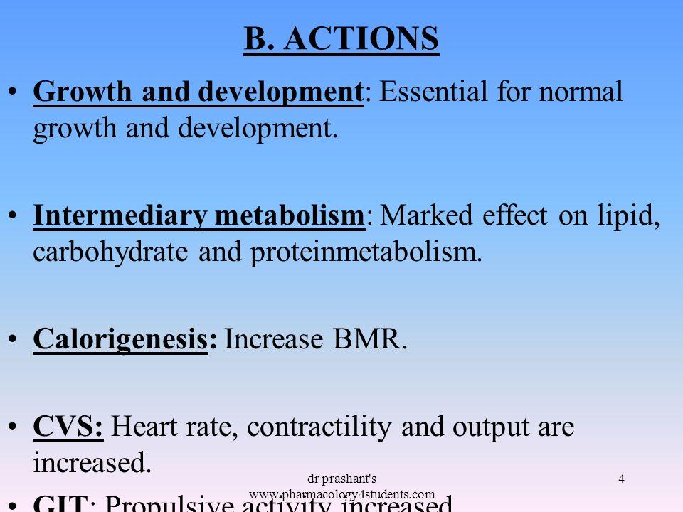 dr prashant s www.pharmacology4students.com