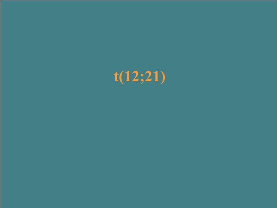 t(12;21)