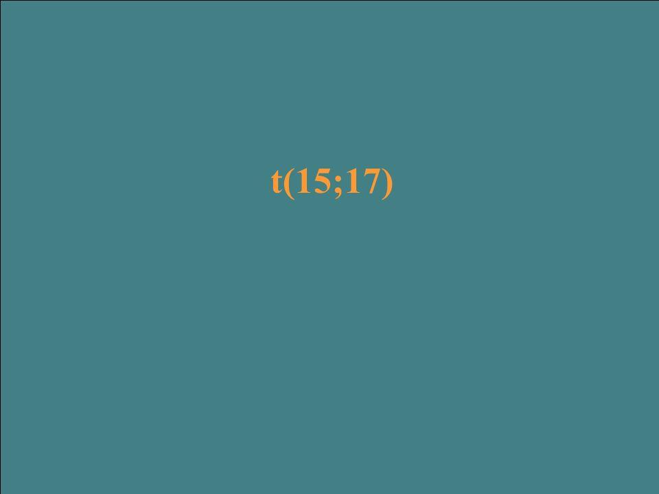 t(15;17)