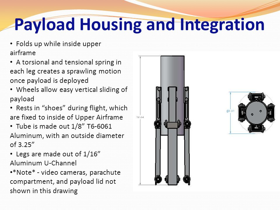 Payload Housing and Integration