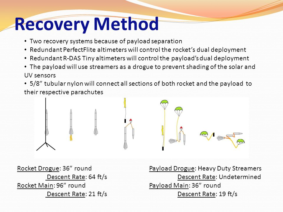 Recovery Method Two recovery systems because of payload separation