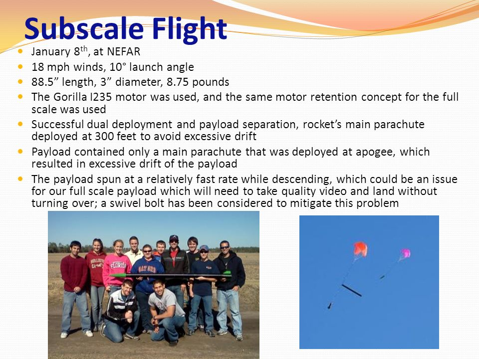 Subscale Flight January 8th, at NEFAR 18 mph winds, 10° launch angle