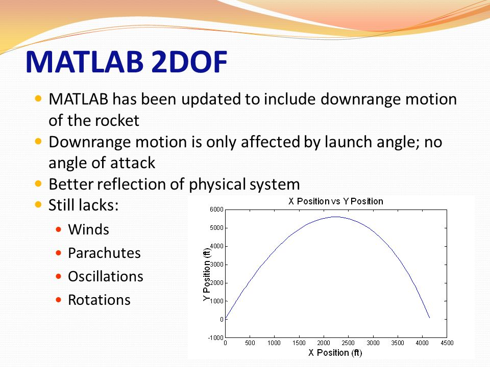 MATLAB 2DOF MATLAB has been updated to include downrange motion of the rocket. Downrange motion is only affected by launch angle; no angle of attack.