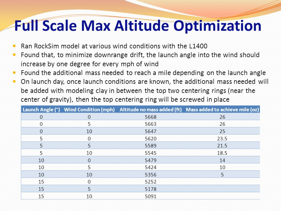 Full Scale Max Altitude Optimization