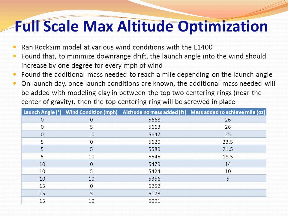 Full Scale Max Altitude Optimization