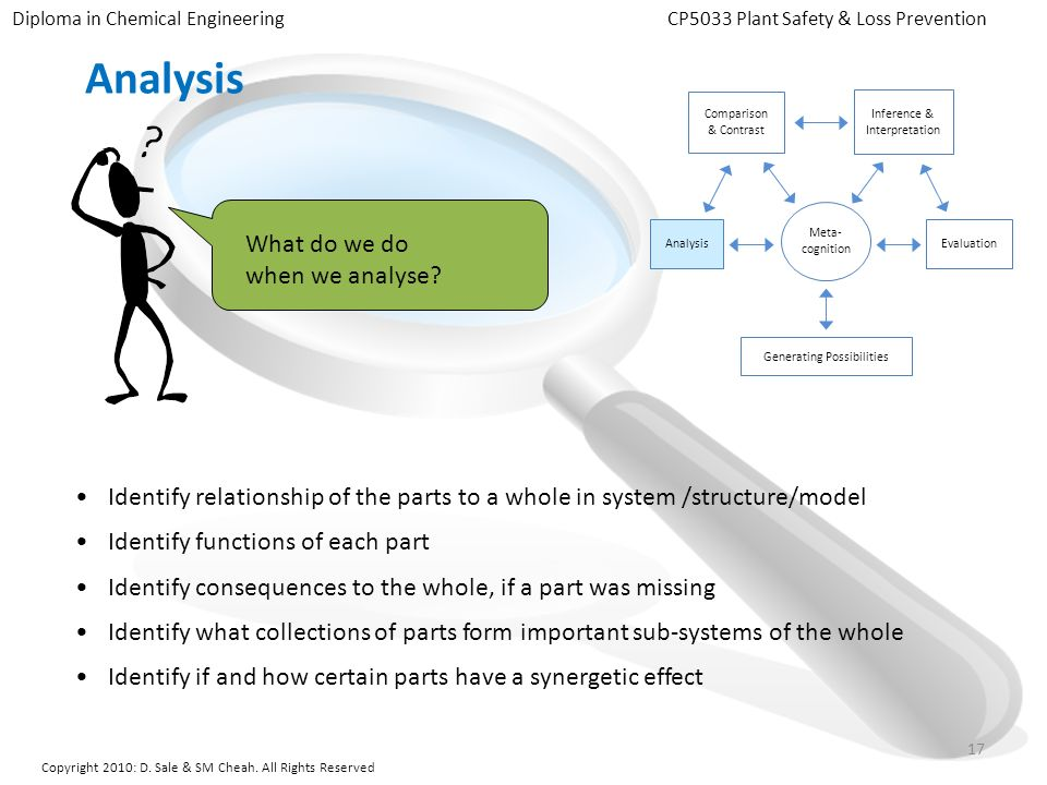 Analysis What do we do when we analyse