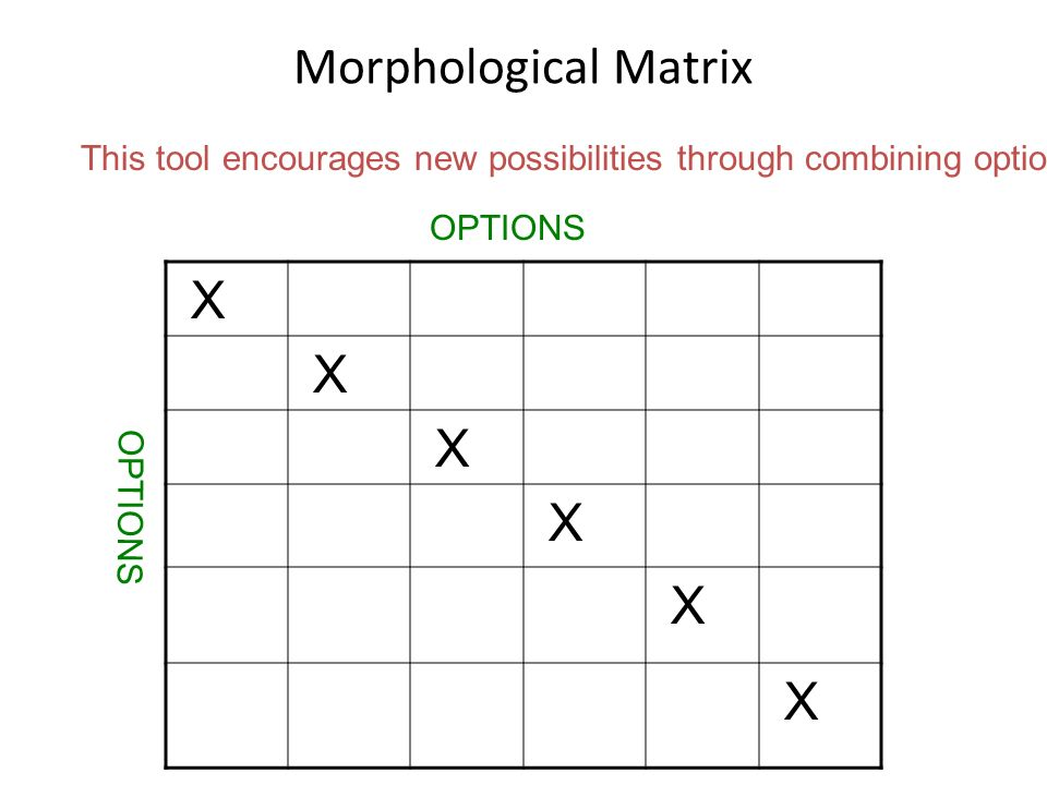 Morphological Matrix X