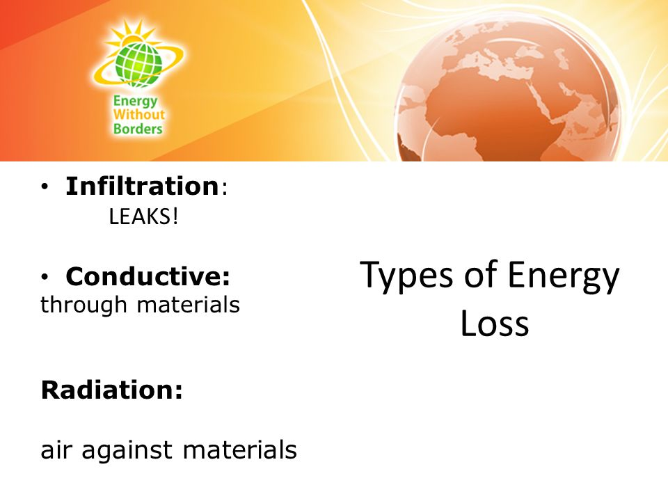 Types of Energy Loss Infiltration: LEAKS! Conductive: Radiation: