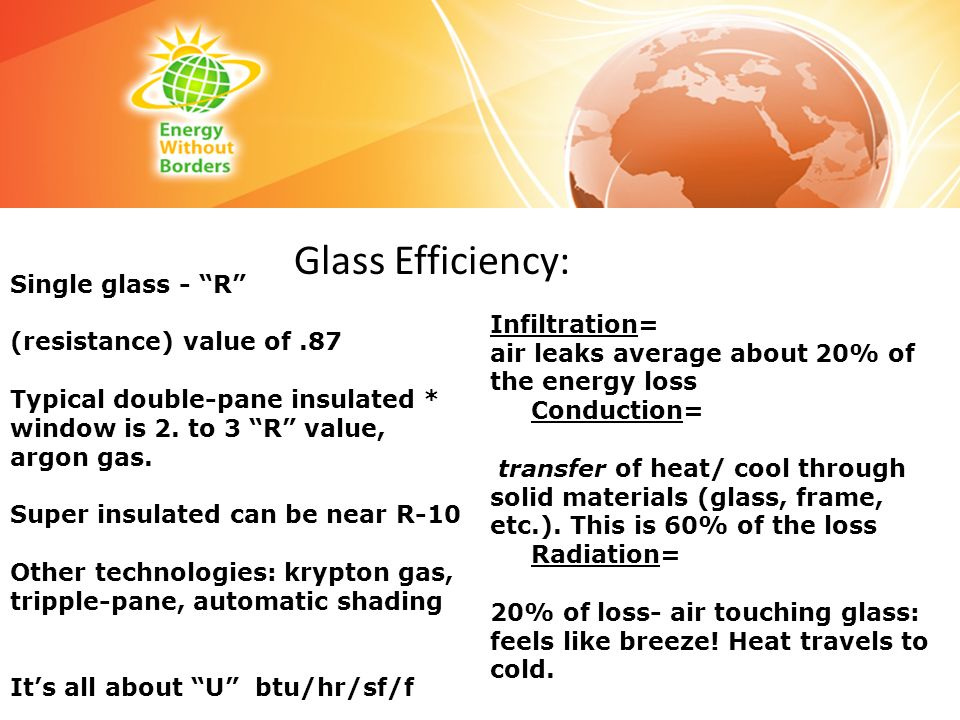 Glass Efficiency: Single glass - R (resistance) value of .87