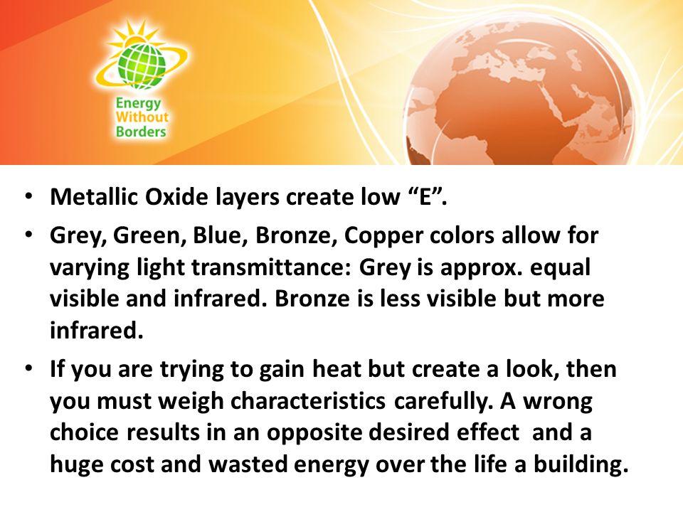 Metallic Oxide layers create low E .